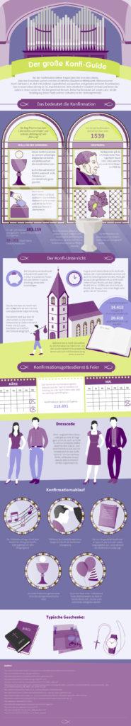 konfirmation-infografik